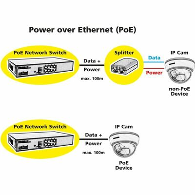 PoE Switch Gigabit 10port, 8xPoE (120W)