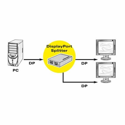 Video distribútor / splitter DisplayPort 1IN/2OUT